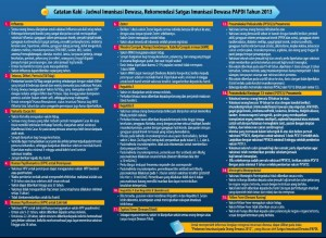 jadwal imunisasi dewasa PAPDI 2013 bag 3