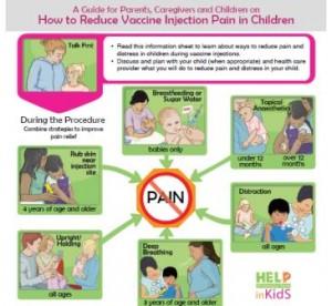 cara menghilangkan sakit saat suntik vaksin, cara menghilangkan nyeri saat suntik imunisasi