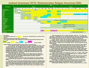 Image Result For Imunisasi Kanker Serviks Harga